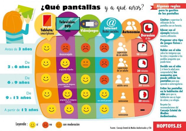 infografía-pantallas-niños