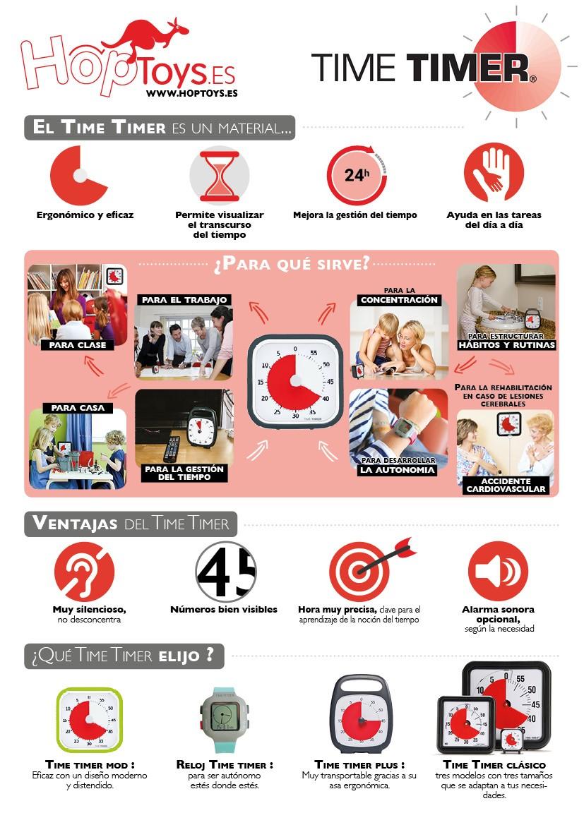 infografía-time-timer-hoptoys