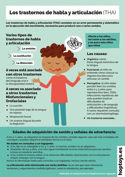 Los trastornos de habla y articulación (THA)